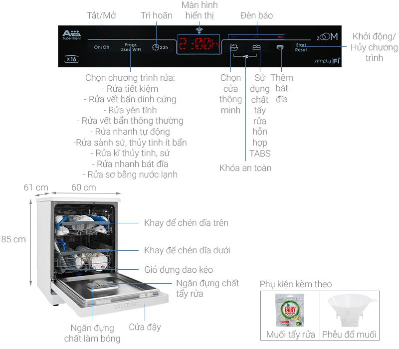 Thông số kỹ thuật Máy rửa chén Candy CDPN 4D620PW 2150W