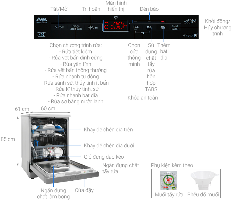 Thông số kỹ thuật Máy rửa chén Candy CDPN 4D620PX 2150W