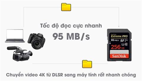 Thẻ nhớ 256GB SanDisk SDXC Extreme Pro C10 U3 V30 95MB/s