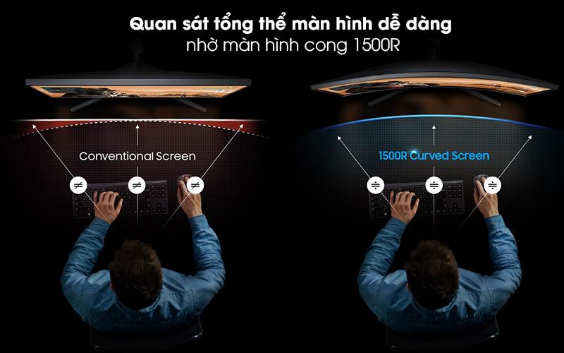 Màn hình máy tính LCD Samsung Gaming 27 inch (LC27RG50FQEXXV) - Độ tương phản