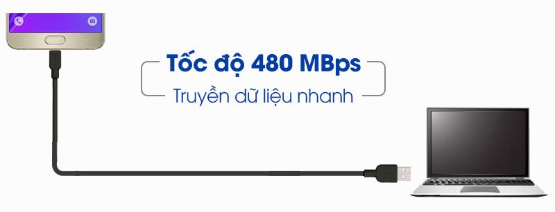 Dây cáp chính hãng của Sony CP-AB100
