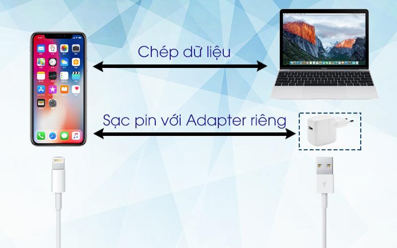 Cáp Lightning 0.5m Apple ME291 trắng dùng để sạc pin và sao chép dữ liệu