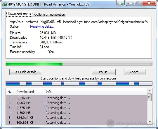 Tốc độ download của USB 3G Mobifone Fast Connect không thua kém ADSL