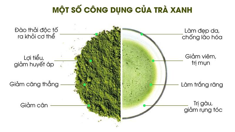 Tác dụng tuyệt vời của trà xanh đến chuyên gia còn phải khen ngợi