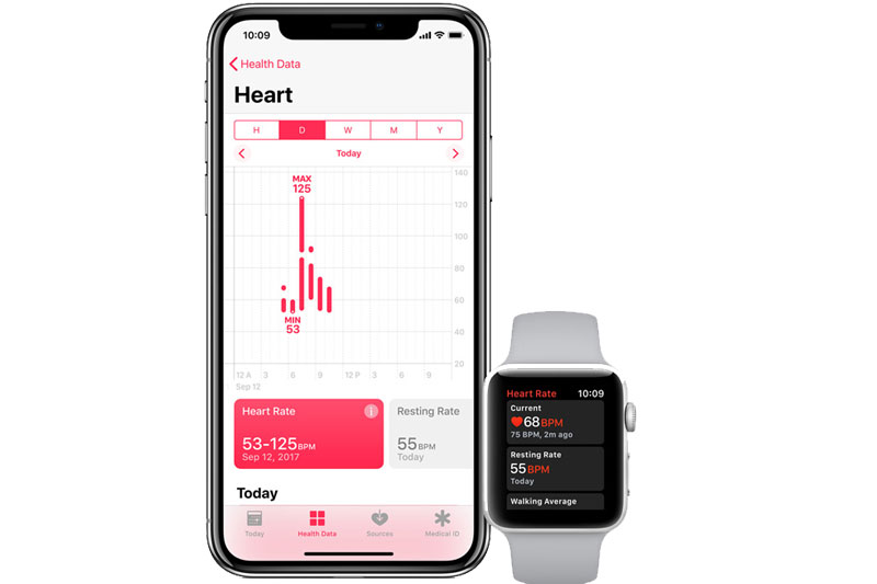 Apple Watch S3 GPS 42mm viền nhôm dây cao su trắng có tính năng đo nhịp tim