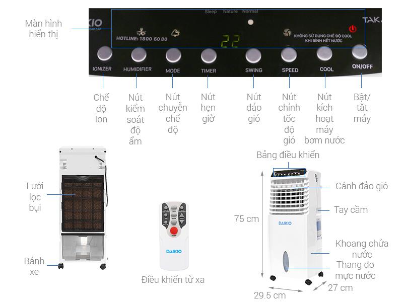 Thông số kỹ thuật Quạt điều hòa Daikio DKA-800A