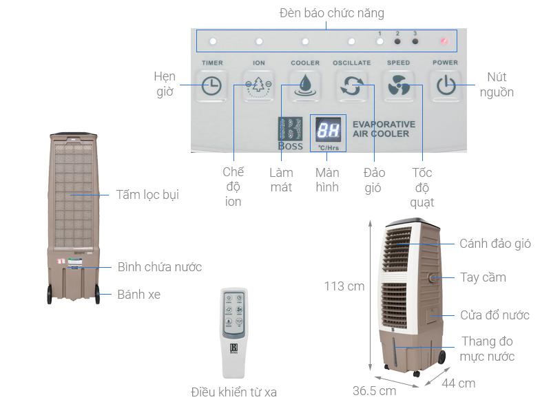 Thông số kỹ thuật Quạt điều hòa không khí Boss S-101