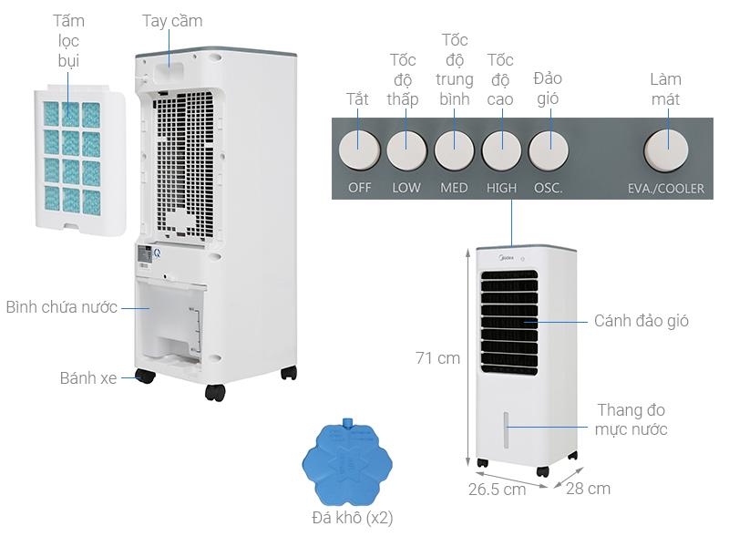 Thông số kỹ thuật Quạt điều hòa Midea AC100-18B