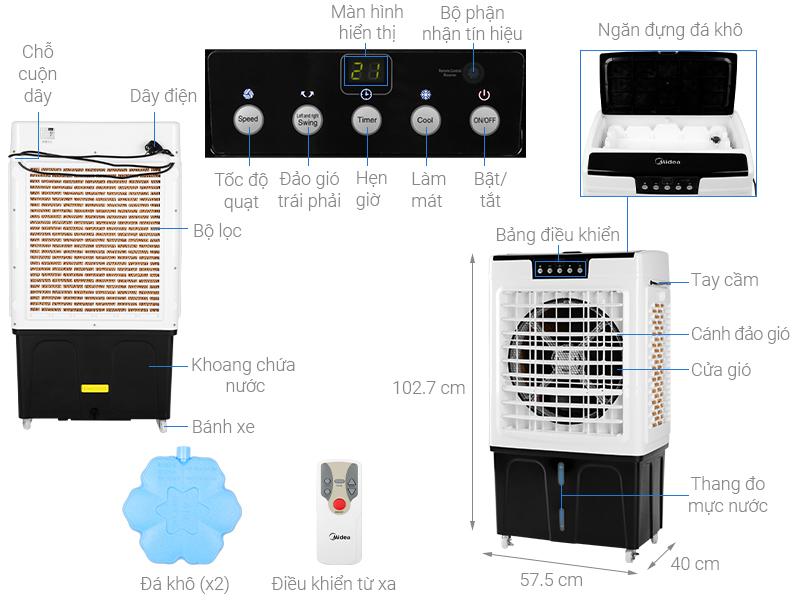 Thông số kỹ thuật Quạt điều hòa Midea AC375-19CRH
