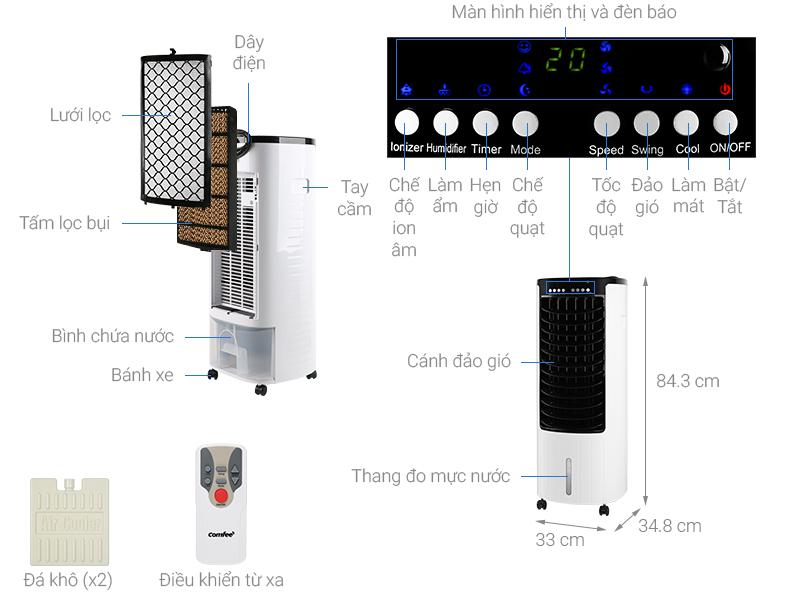Thông số kỹ thuật Quạt điều hòa Comfee CF-AC12AR