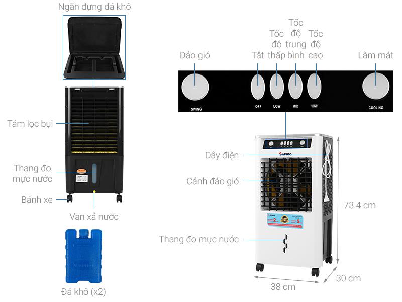 Thông số kỹ thuật Quạt điều hòa không khí Rapido 3000M