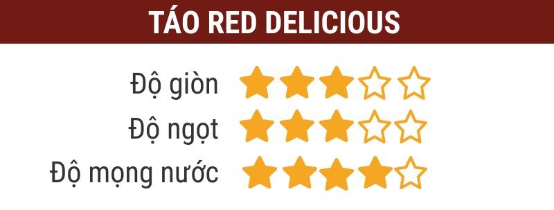 Chất lượng táo đỏ Red Delicious