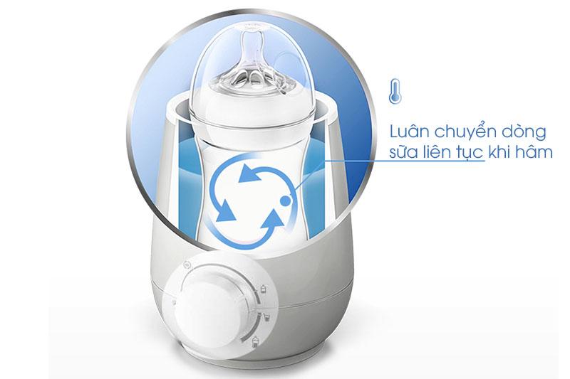 Cơ chế hâm - Máy hâm sữa và thức ăn siêu tốc Philips Avent SCF355/00