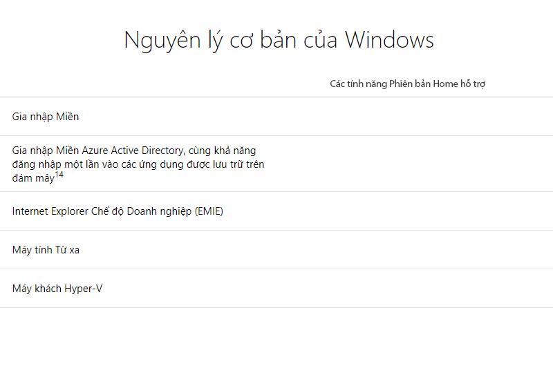 Windows 10 Home 32-bit/64-bit All Languages (KW9-00265) - Nguyên lí cơ bản