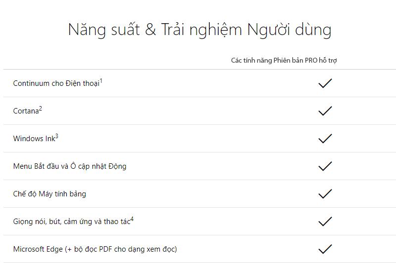 Windows 10 Pro 32-bit/64-bit All Languages (FQC-09131) - Trải nghiệm người dùng