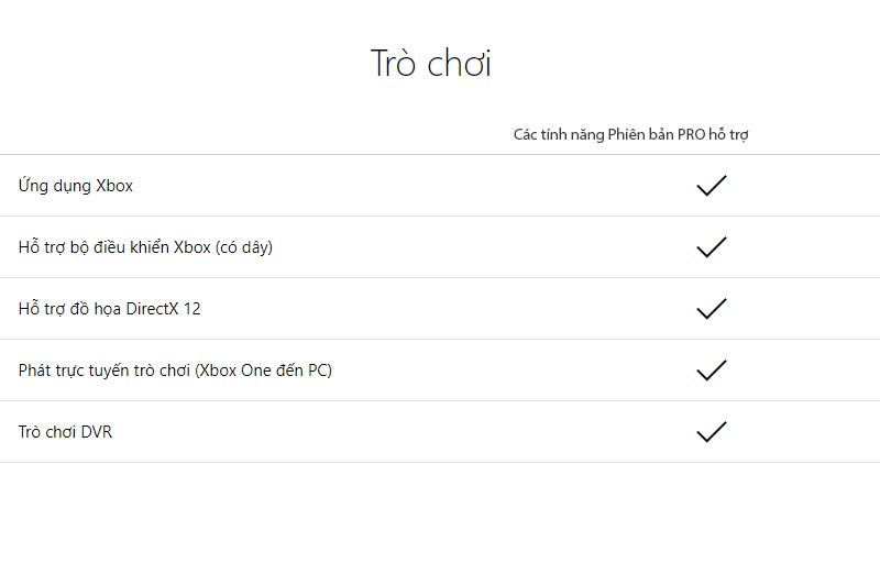 Windows 10 Pro 32-bit/64-bit All Languages (FQC-09131) - Trò chơi