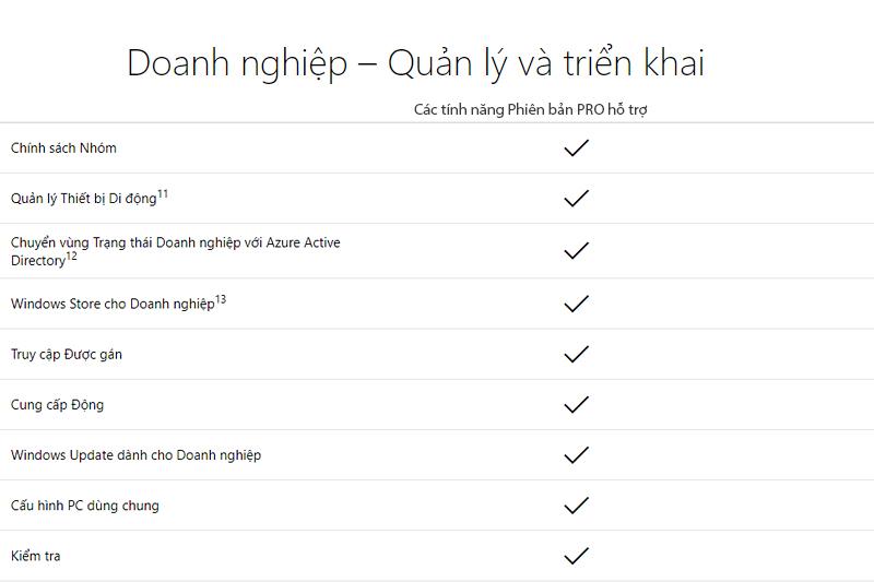 Windows 10 Pro 32-bit/64-bit All Languages (FQC-09131) - Quản lí