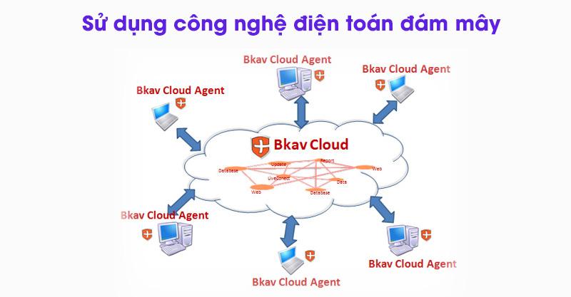Bkav Pro 1PC-1 năm