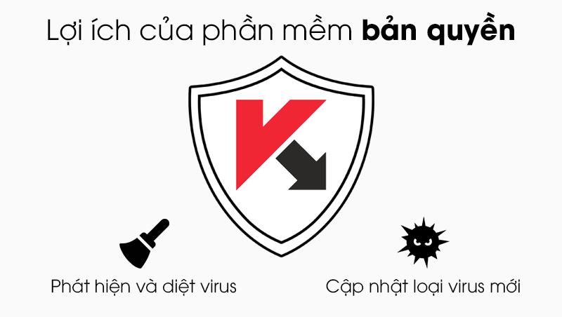 Kaspersky Anti-Virus - 3 PC - Lợi ích của bản quyền