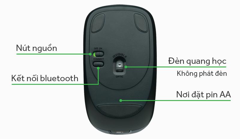 Chuột không dây Logitech M557 - thegioididong com