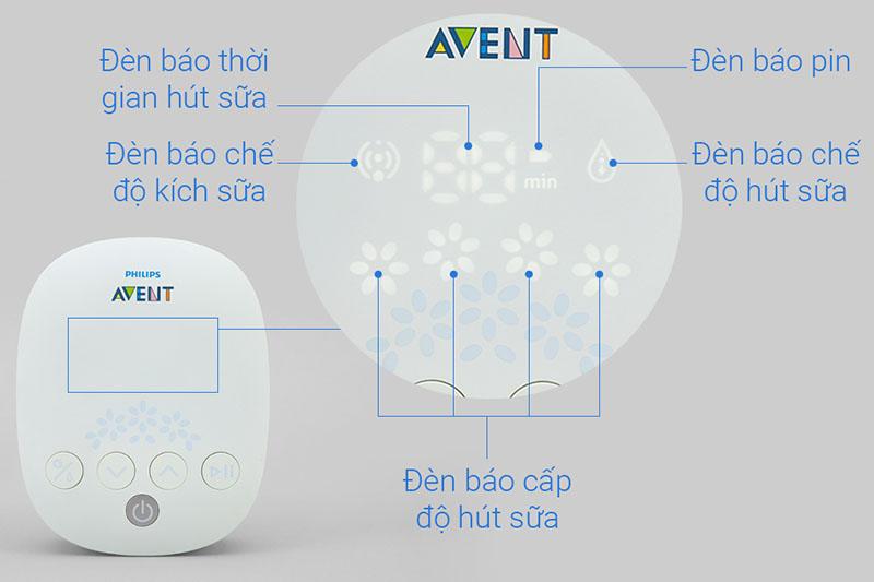 Bảng điều khiển Máy hút sữa bằng điện đôi Philips Avent SCF303/01