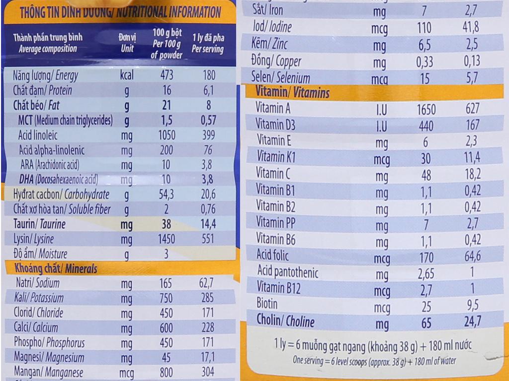 Sữa bột Dielac Grow Plus 2+ xanh lon 900g (2 - 10 tuổi) 7