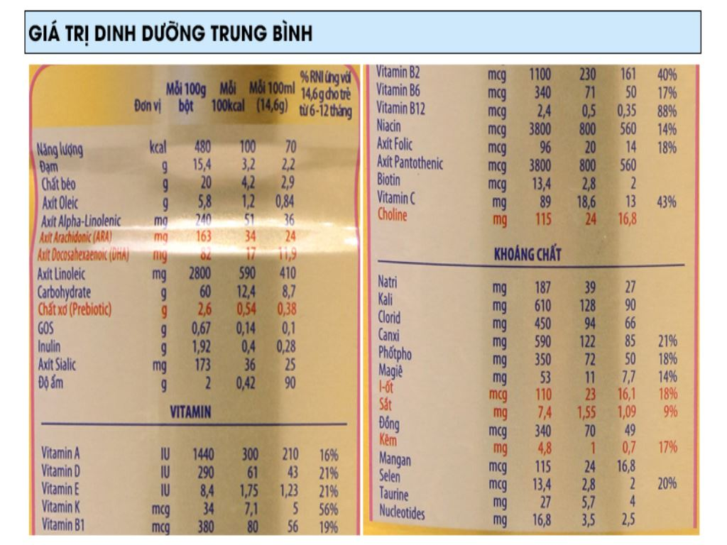 Sữa bột Enfamil A+ 2 lon 400g (6 - 12 tháng) 8