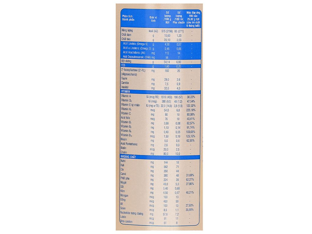 Sữa bột Abbott Similac Newborn Eye-Q Plus HMO lon 400g (0 - 6 tháng) 5
