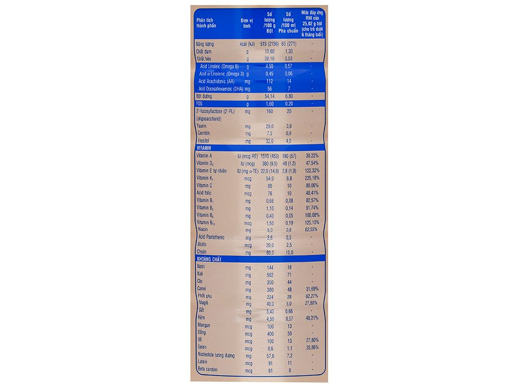 Sữa bột Abbott Similac Newborn Eye-Q Plus HMO lon 900g (0 - 6 tháng) 4