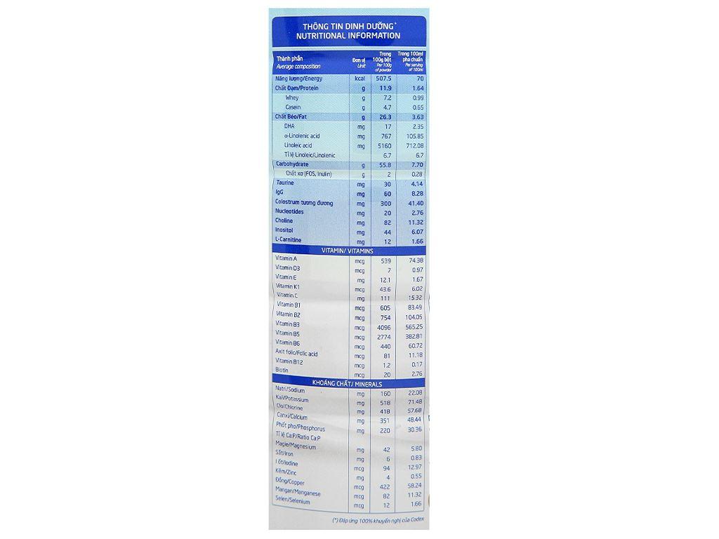 Sữa bột Nutricare Metacare 1 lon 900g (0 - 6 tháng) 4
