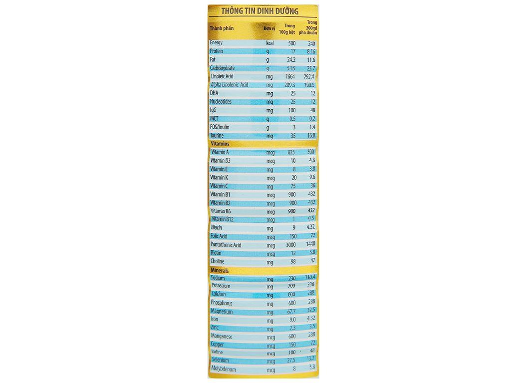 Sữa bột Nutricare 100 Gold lon 900g (1 - 10 tuổi) 4