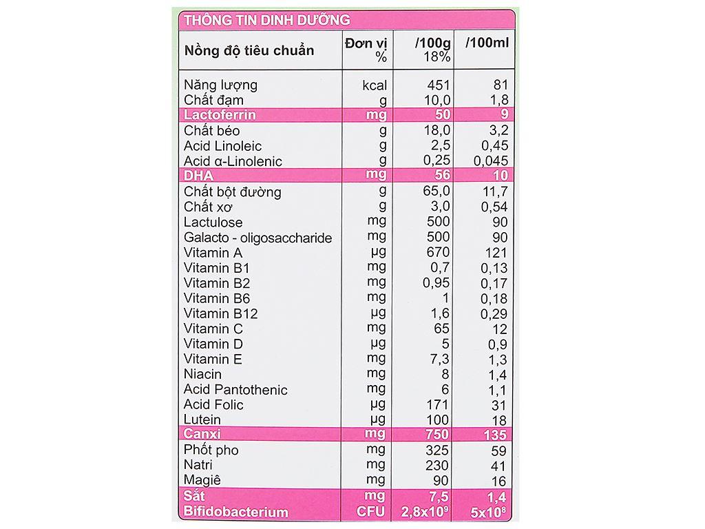 Sữa bột Morinaga Số 3 Kodomil hương dâu hộp 216g (trên 3 tuổi) 6
