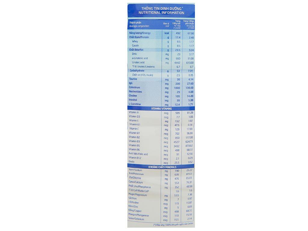Sữa bột Nutricare MetaCare 2 lon 900g (6 - 12 tháng) 4