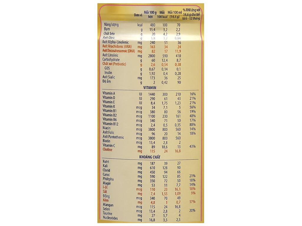 Sữa bột Enfamil A+ 2 lon 830g (6 - 12 tháng) 6