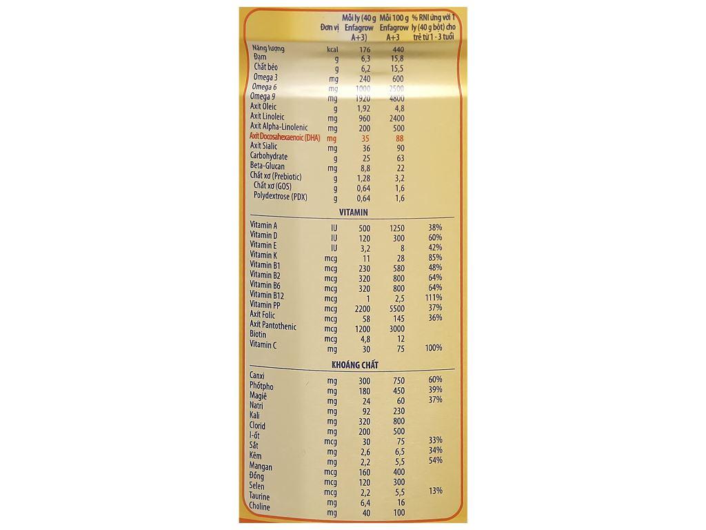 Sữa bột Enfagrow A+ 3 hương vani lon 830g (1 - 3 tuổi) 6