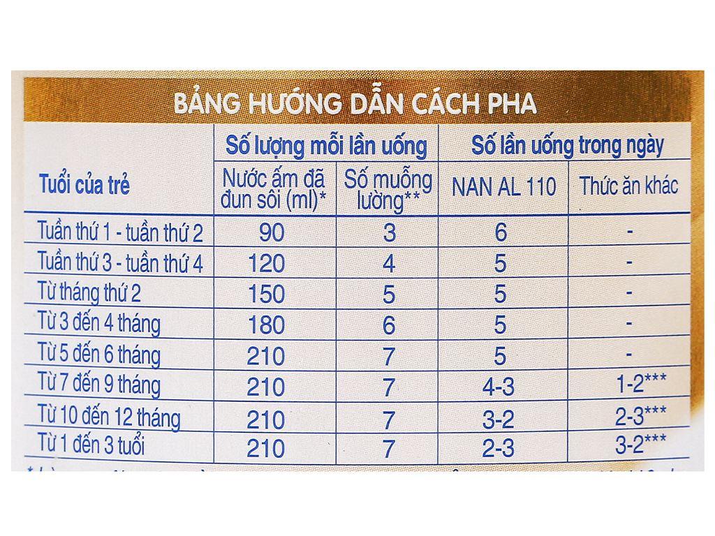 Sữa bột NAN AL 110 lon 400g (0 - 3 tuổi) 6