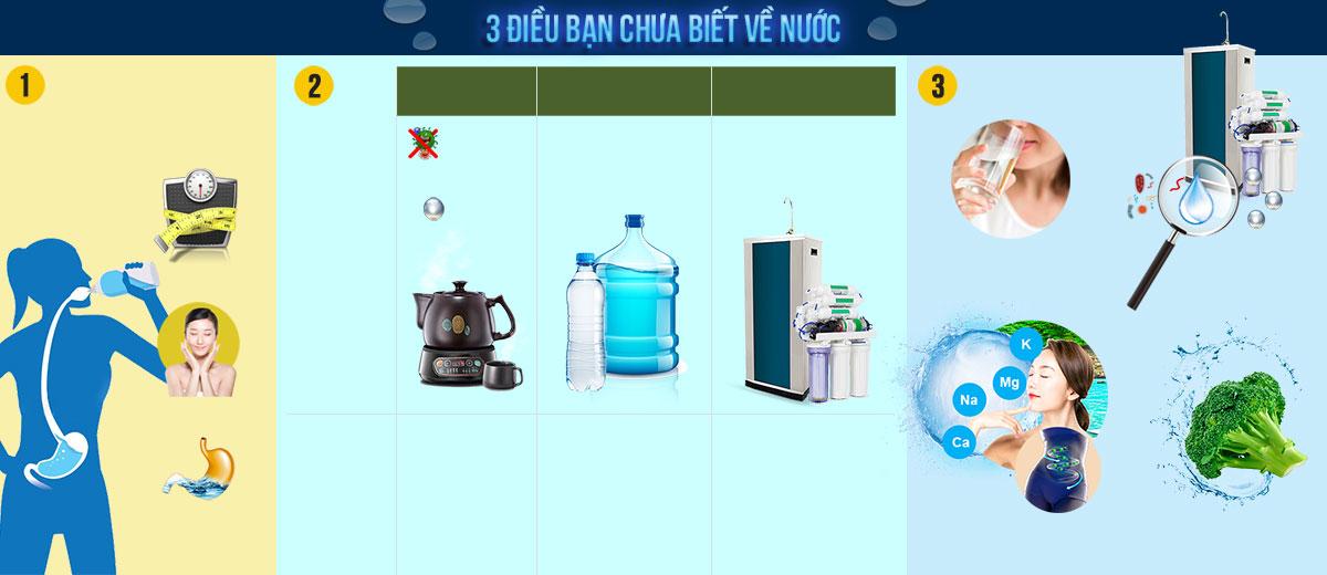 Trang đệm máy lọc nước 2018