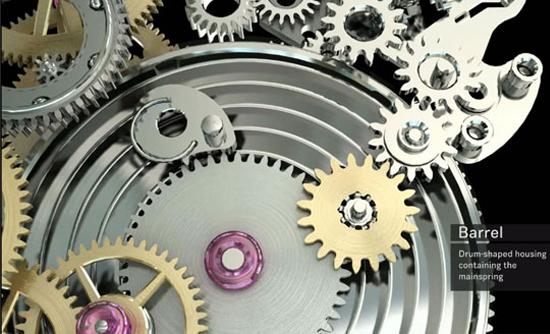 Cấu tạo đồng hồ automatic