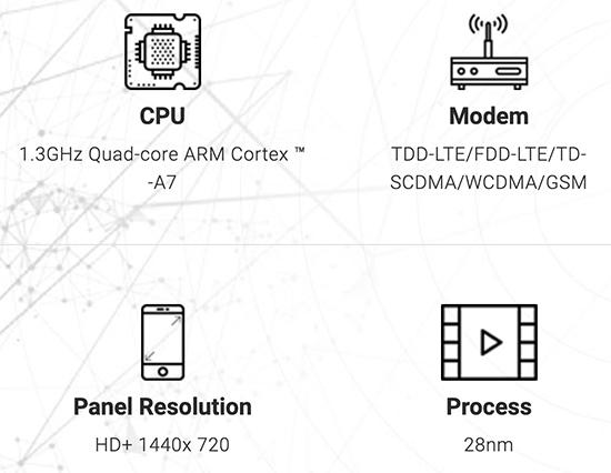 Tìm hiểu về chip giá rẻ Spreadtrum SC9850 và biến thể 9850K
