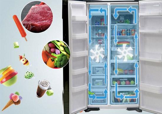 Công nghệ làm lạnh tuần hoàn Cool Air Wrap System