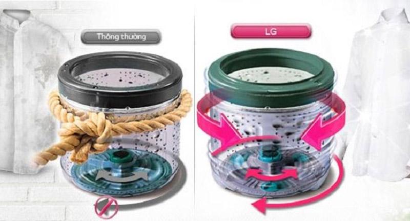 Công nghệ Turbowash trên máy giặt LG là gì? Có lợi ích gì?