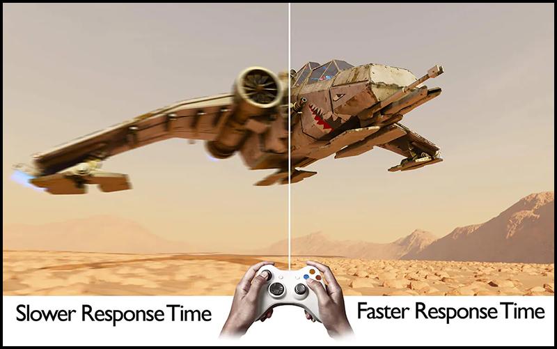 Sự khác biệt giữa thời gian phản hồi màn hình thấp và cao