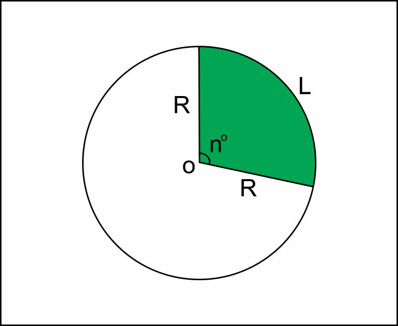 Phần màu xanh là diện tích hình quạt tròn