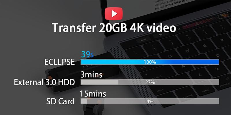 Xuất hiện ổ cứng 2TB nhưng chỉ nhẹ 19g, chống nước IP67, chống sốc