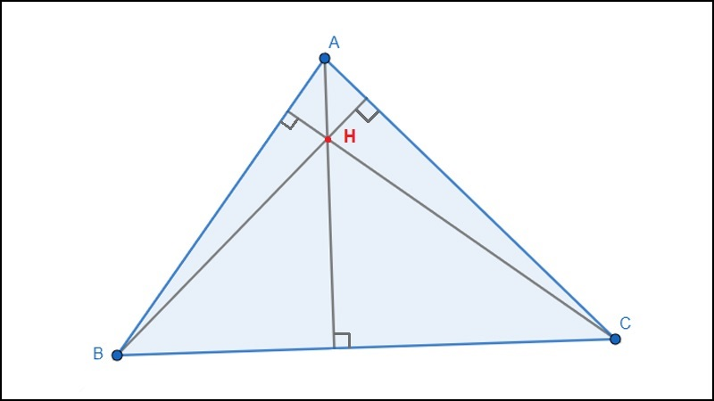 Trực tâm tam giác nhọn nằm ở miền trong tam giác