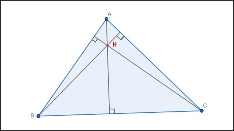 H là trực tâm của tam giác ABC