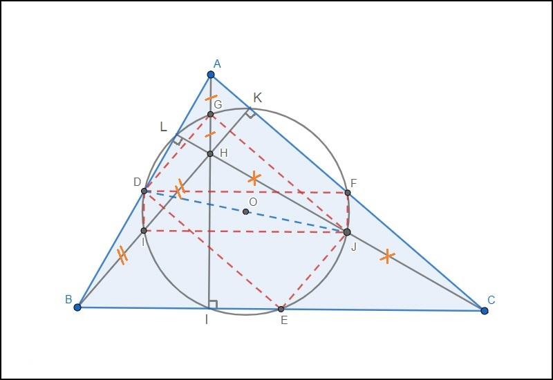 9 điểm gồm chân ba đường cao; trung điểm ba cạnh và trung điểm các đoạn HA, HB, HC cùng nằm trên một đường tròn.
