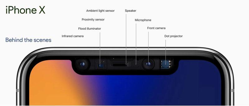 Công nghệ bên trong màn hình tai thỏ