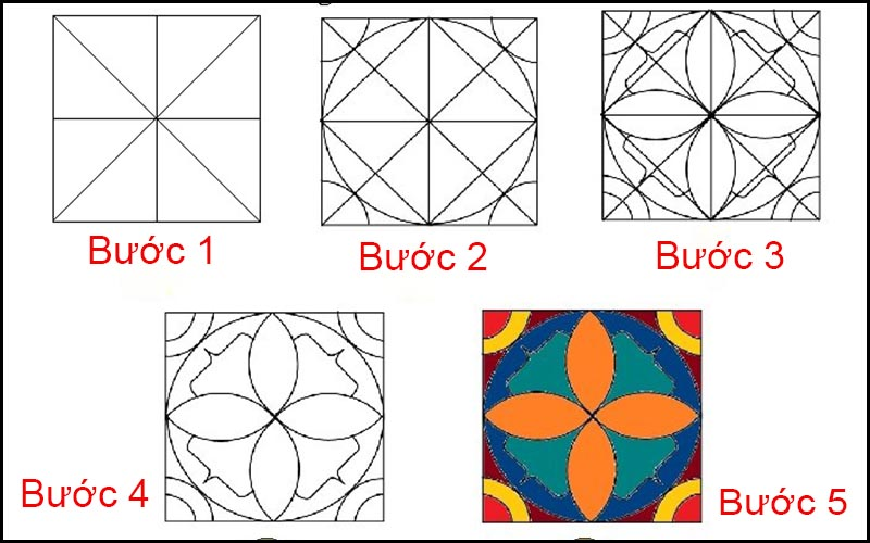 Các bước để có một bài trang trí hình vuông thật đẹp