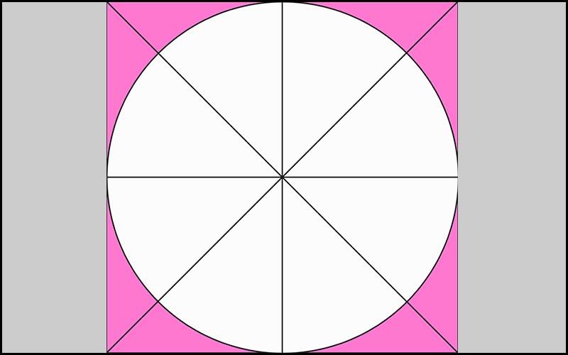 Tâm của hình vuông là cũng là tâm của đường tròn nội tiếp và ngoại tiếp.